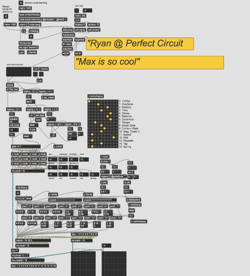 Article: Perfect Circuit's Max + Modular Live Stream