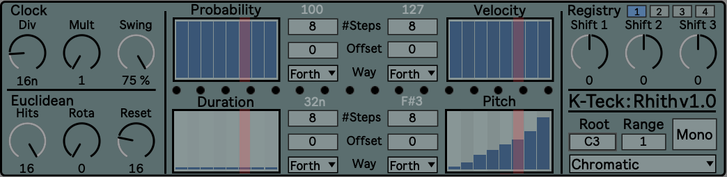 Rhith: Advanced Euclidean Shift Registry Step Sequencer
