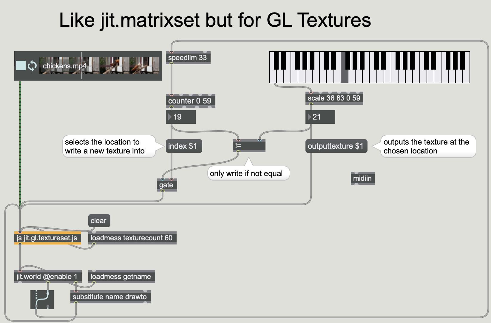 simple still image MIDI trigger Max device? - Max For Live