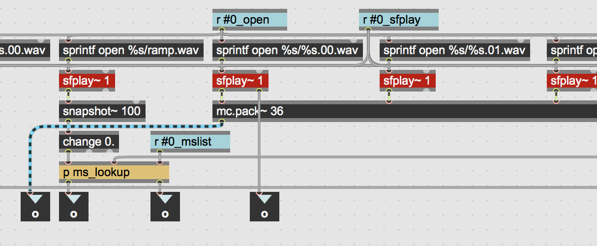 sfplay~ not working properly - MaxMSP Forum | Cycling '74