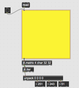 mac color interpretation
