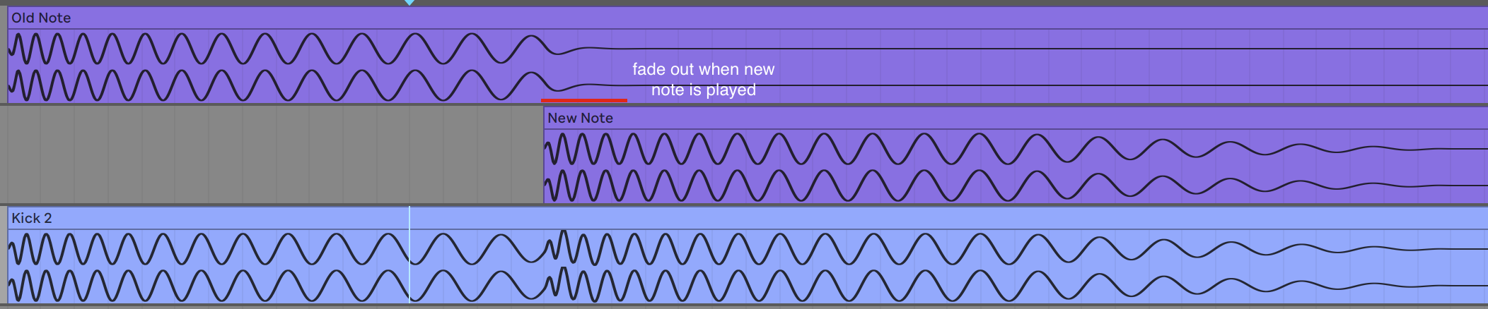 using phase cancellation to show what sonic academy kick 2 does for voice stealing