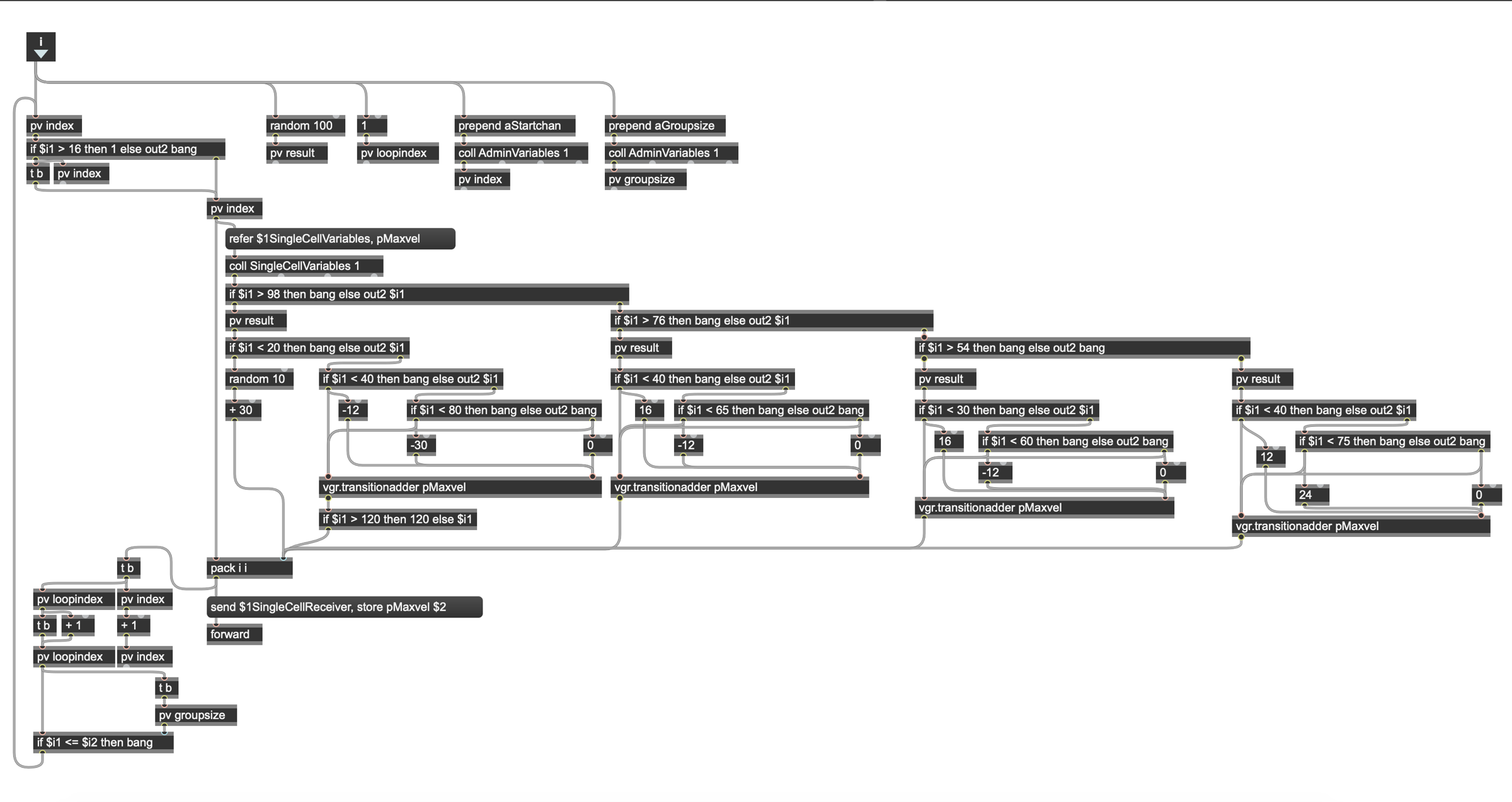 veltransition (implemented in Max/MSP by Damon Holzborn)