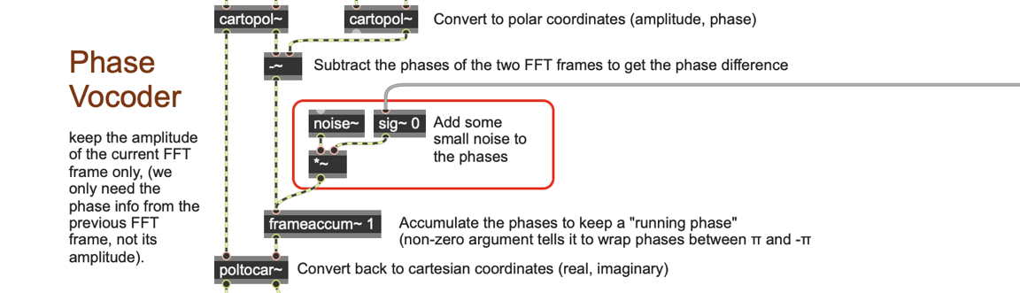 Figure 7. Using noise~ to Add some Phase Randomness
