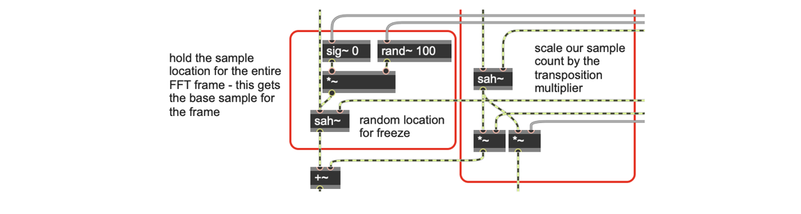 Figure 6. Offsetting the Frame Location with the rand~ Object