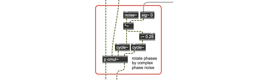 Figure 8. Making Cartesian Noise