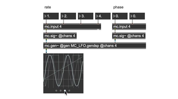 You can change values and display individual waveform outputs by selecting a channel in the mc.scope~