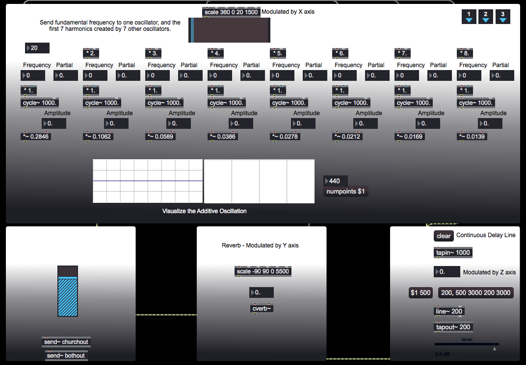 BladeChurch - Additive Synthesis Module