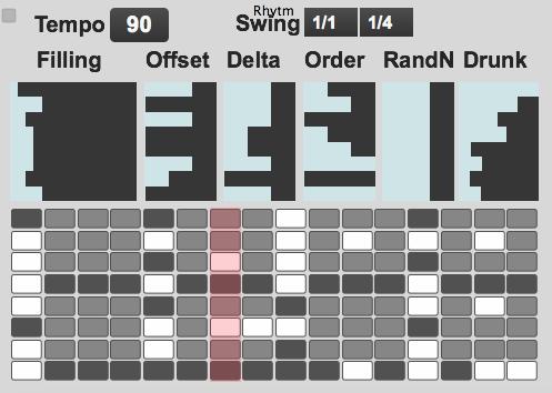 Rhythm tab