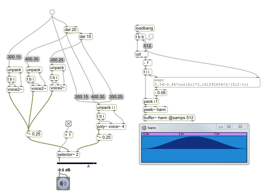 poly~ with a buffer~ for windowing generate crack - MaxMSP