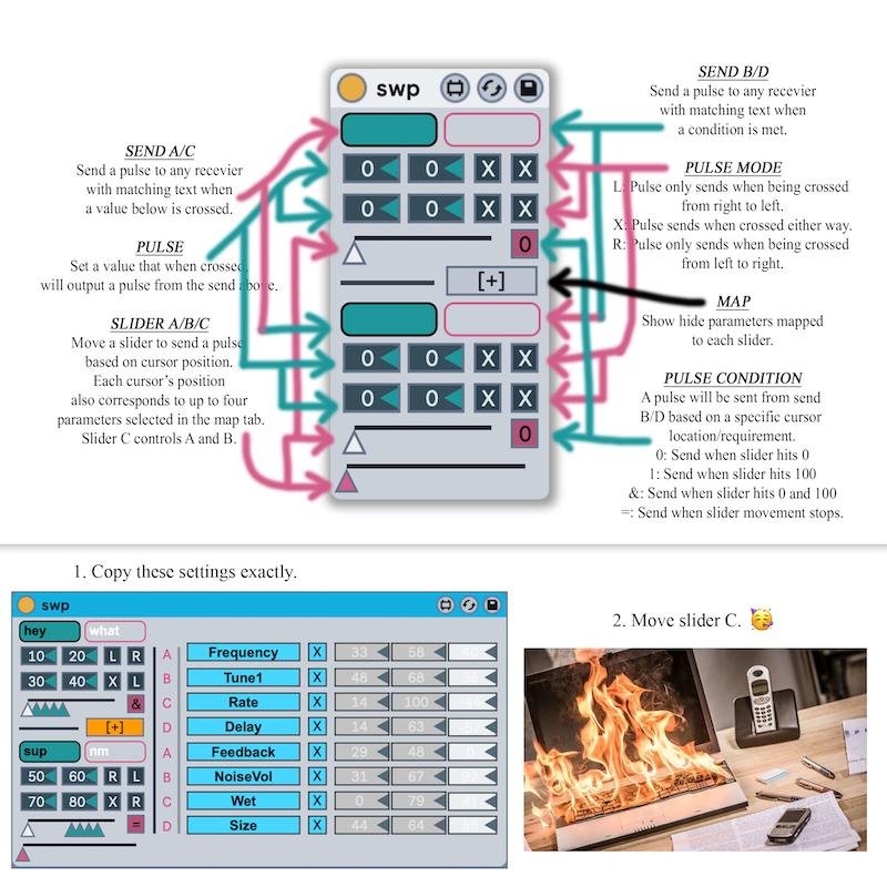 swp's user manual